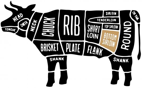 Beef Butcher Map Bottom Sirloin