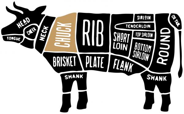 Butcher Map Chuck