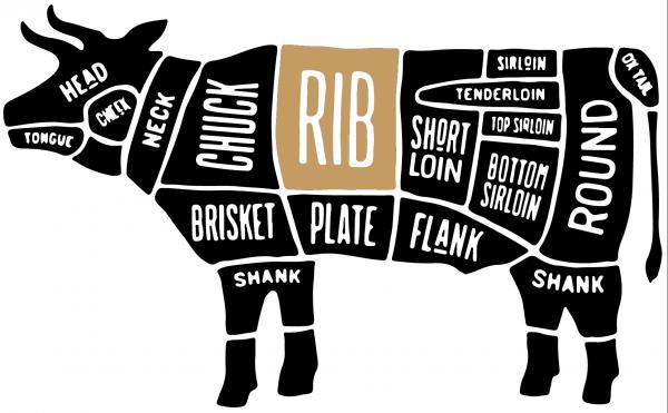 Butcher Map Rib