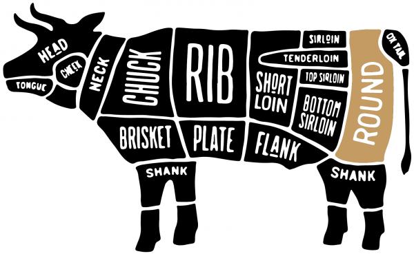 Butcher Map Round