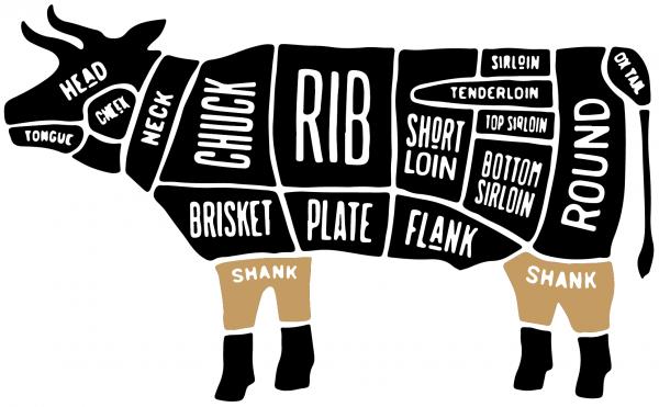Butcher Map Shanks